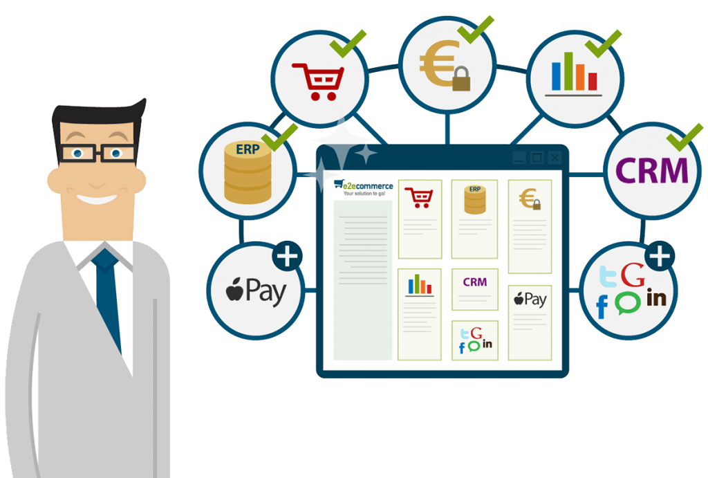 E-Commerce: Characteristics and Advantages