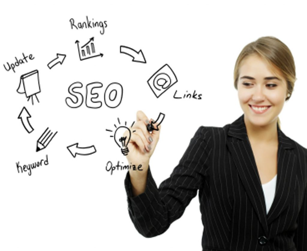 SEO: What Does A SEO Agency Do?